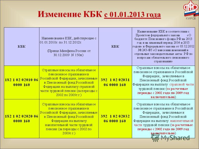 Изменение КБК с 01.01.2013 года