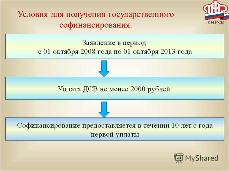 Условия для получения государственного софинансирования.