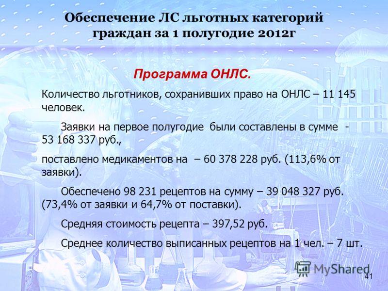 41 Обеспечение ЛС льготных категорий граждан за 1 полугодие 2012г Программа ОНЛС. Количество льготников, сохранивших право на ОНЛС – 11 145 человек. Заявки на первое полугодие были составлены в сумме - 53 168 337 руб., поставлено медикаментов на – 60