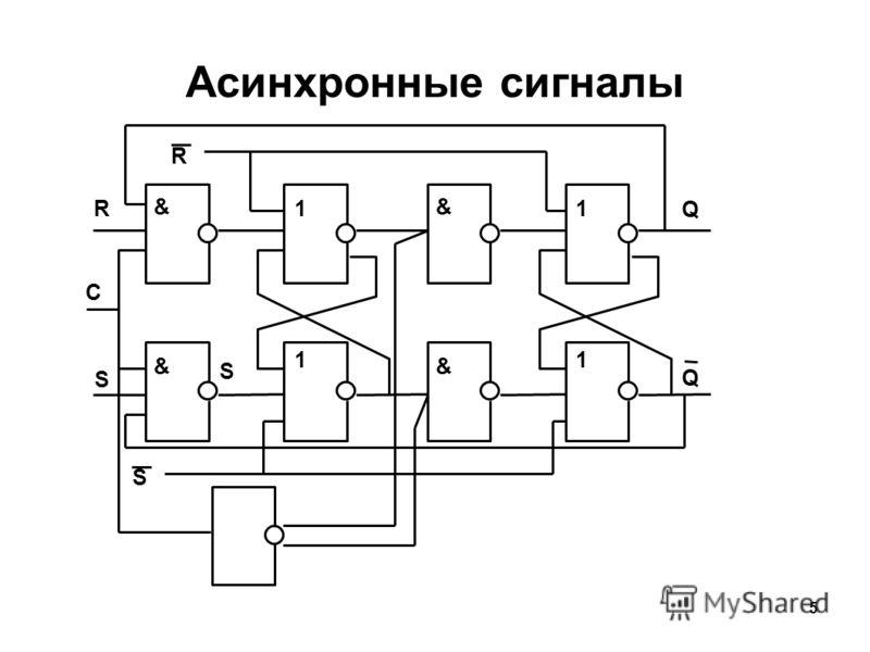 5 Асинхронные сигналы 1 1 R S & & S C 1 Q 1 Q & & R S