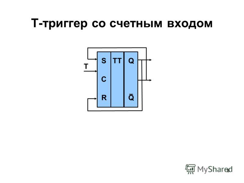 8 T-триггер со счетным входом SCRSCR TTQQQQ T