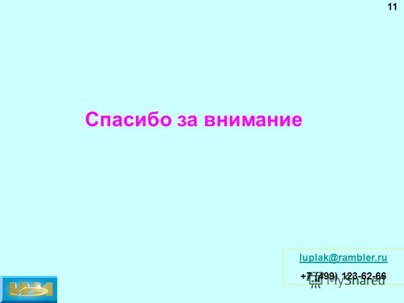 luplak@rambler.ru +7 (499) 123-62-66 11 Спасибо за внимание