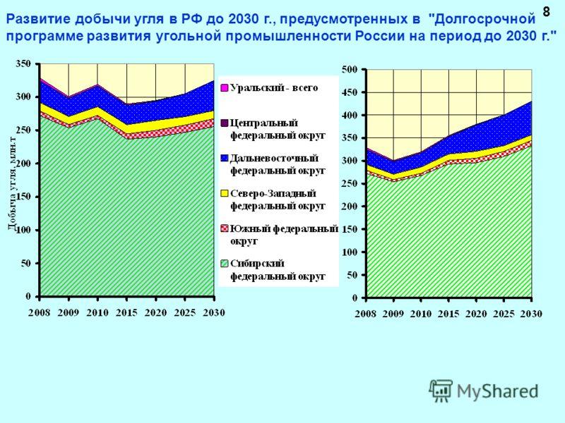 Развитие добычи угля в РФ до 2030 г., предусмотренных в Долгосрочной программе развития угольной промышленности России на период до 2030 г. 8