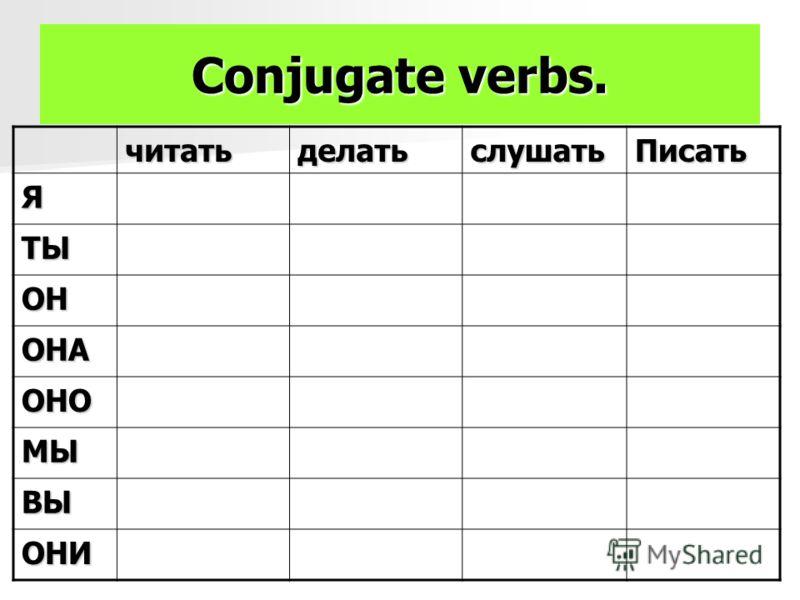 Conjugate verbs. читатьделатьслушатьПисать Я ТЫ ОН ОНА ОНО МЫ ВЫ ОНИ