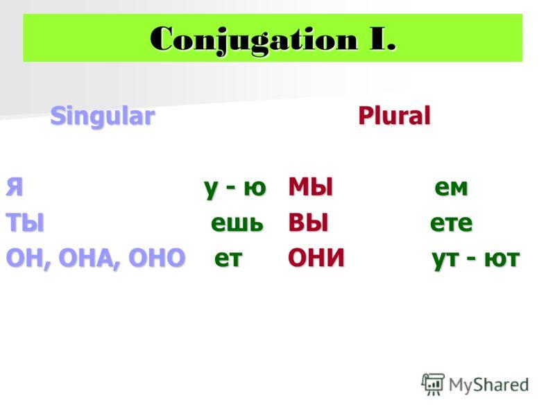 Conjugation I. Singular Singular Я у - ю ТЫ ешь ОН, ОНА, ОНО ет Plural Plural МЫ ем ВЫ ете ОНИ ут - ют