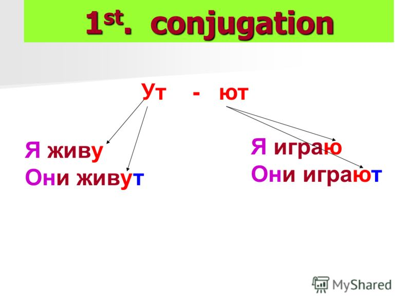 1 st. conjugation Ут - ют Я играю Они играют Я живу Они живут