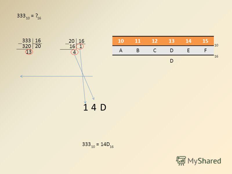 333 = ? 1016 333 16 320 20 13 20 16 16 1 4 101112131415 ABCDEF 16 10 14 D D 333 = 14D 1016