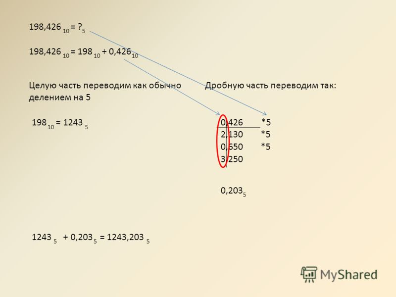 198,426 = ? 105 198,426 = 198 + 0,426 10 Целую часть переводим как обычно делением на 5 198 = 1243 105 Дробную часть переводим так: 0,426 2,130 *5 0,650*5 3,250 0,203 5 1243 + 0,203 55 = 1243,203 5