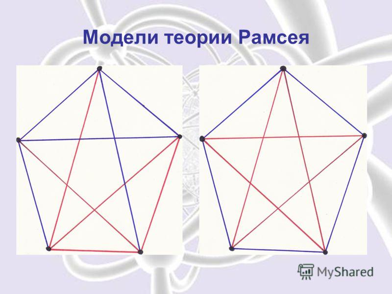 Модели теории Рамсея