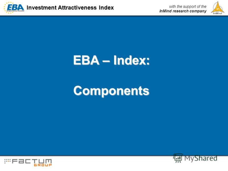 Образец заголовка Образец текста Второй уровень Третий уровень Четвертый уровень Пятый уровень 6 Investment Attractiveness Index with the support of the InMind research company EBA – Index: Components