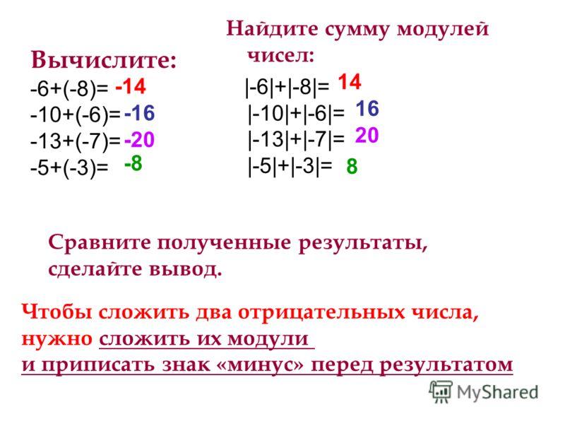 Вычислите: -6+(-8)= -10+(-6)= -13+(-7)= -5+(-3)= Найдите сумму модулей чисел: |-6|+|-8|= |-10|+|-6|= |-13|+|-7|= |-5|+|-3|= -14 -16 -20 -8 14 16 20 8 Сравните полученные результаты, сделайте вывод. Чтобы сложить два отрицательных числа, нужно сложить