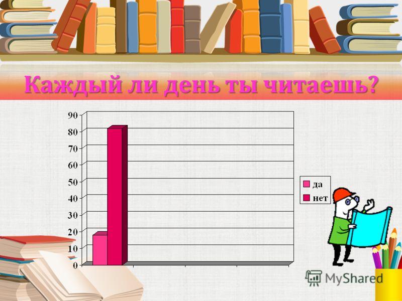 Каждый ли день ты читаешь?
