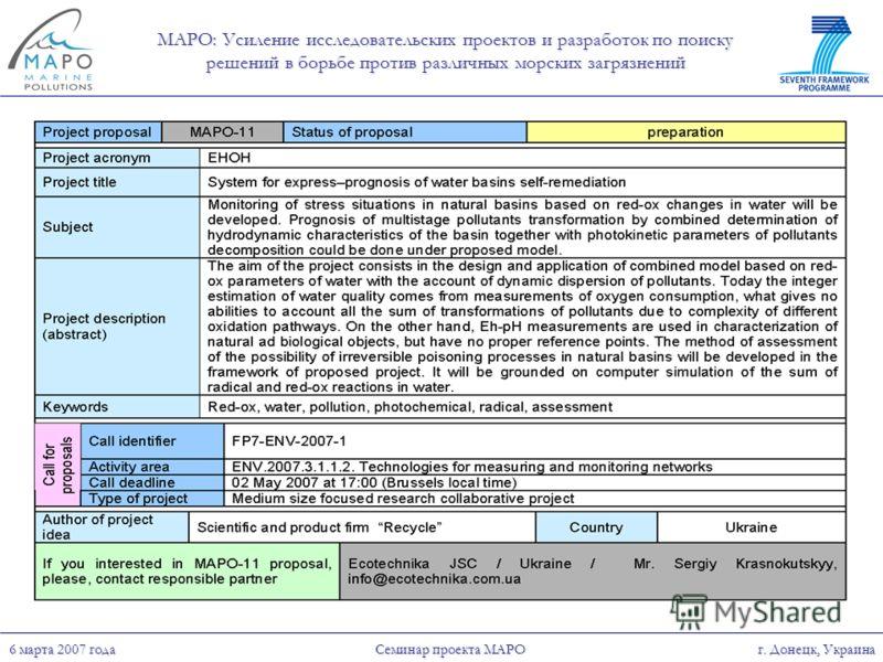 MAPO: Усиление исследовательских проектов и разработок по поиску решений в борьбе против различных морских загрязнений 6 марта 2007 года Семинар проекта МАРО г. Донецк, Украина