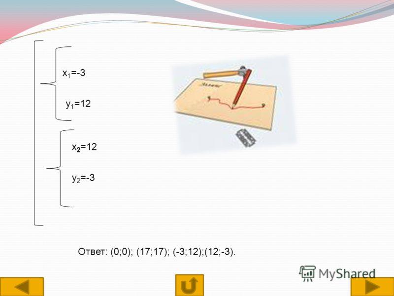 х 1 =-3 у 1 =12 х 2 =12 у 2 =-3 Ответ: (0;0); (17;17); (-3;12);(12;-3).