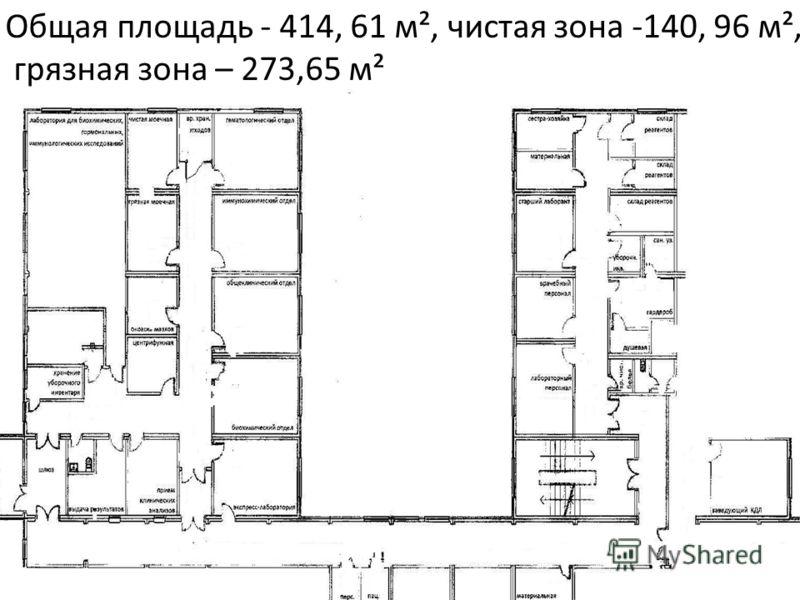 План клинико-диагностической лабораторииПлан клинико-диагностической лаборатории Общая площадь - 414, 61 м², чистая зона -140, 96 м², грязная зона – 273,65 м²