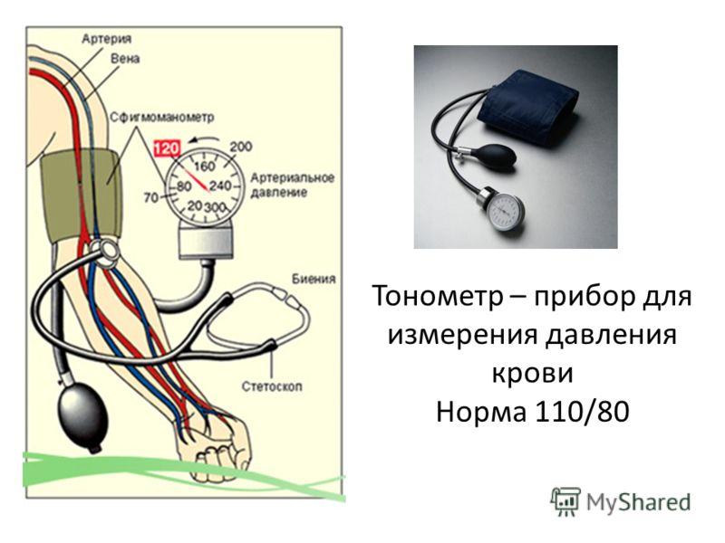 Тонометр – прибор для измерения давления крови Норма 110/80