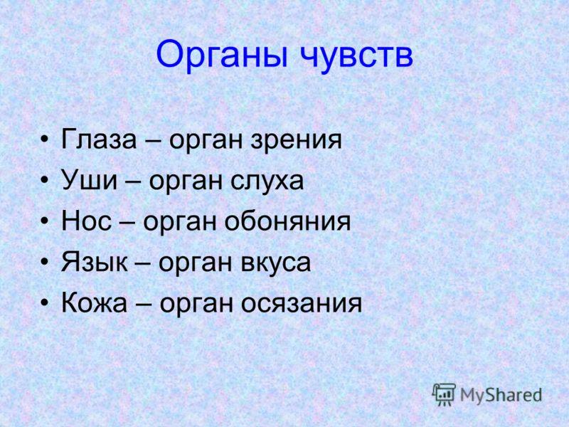 Органы чувств Глаза – орган зрения Уши – орган слуха Нос – орган обоняния Язык – орган вкуса Кожа – орган осязания