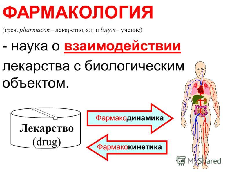 ФАРМАКОЛОГИЯ (греч. pharmacon – лекарство, яд; и logos – учение) - наука о взаимодействии лекарства с биологическим объектом. Лекарство (drug) Фармакодинамика Фармакокинетика