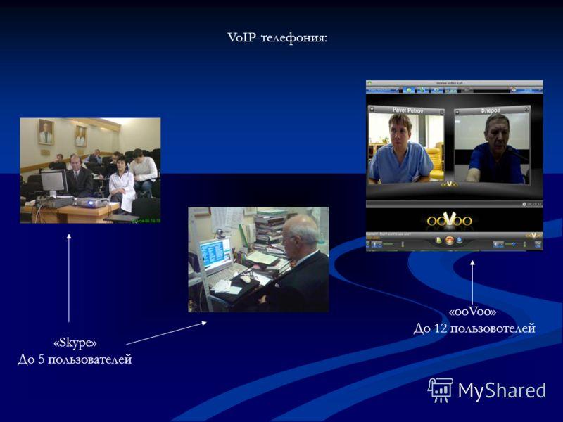 VoIP-телефония: «Skype» До 5 пользователей «ooVoo» До 12 пользовотелей