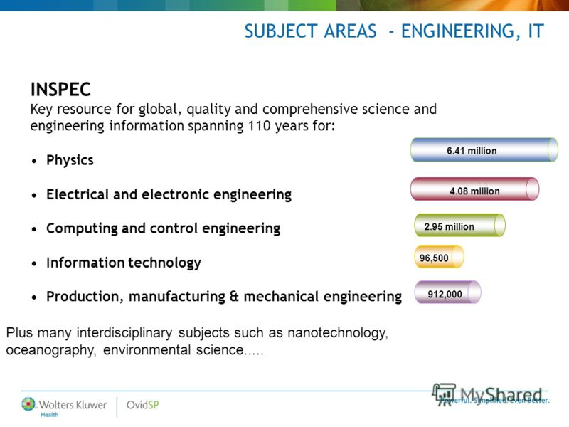 SUBJECT AREAS - ENGINEERING, IT INSPEC Key resource for global, quality and comprehensive science and engineering information spanning 110 years for: Physics Electrical and electronic engineering Computing and control engineering Information technolo