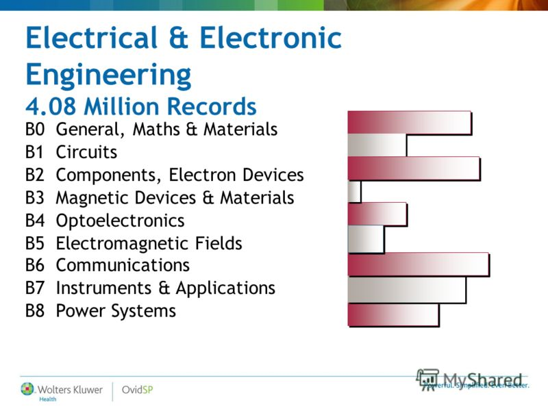 Electrical & Electronic Engineering 4.08 Million Records B0 General, Maths & Materials B1 Circuits B2 Components, Electron Devices B3 Magnetic Devices & Materials B4 Optoelectronics B5 Electromagnetic Fields B6 Communications B7 Instruments & Applica