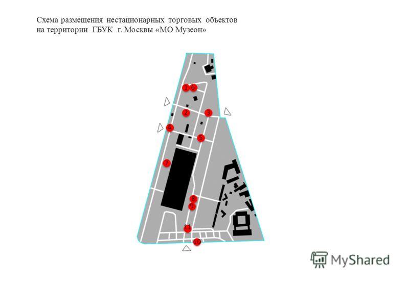 1 1 2 2 5 5 4 4 7 7 6 6 8 8 9 9 10 3 3 11 Схема размещения нестационарных торговых объектов на территории ГБУК г. Москвы «МО Музеон»