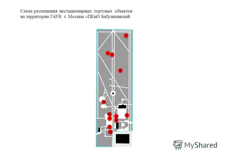 Схема размещения нестационарных торговых объектов на территории ГАУК г. Москвы «ПКиО Бабушкинский 1 1 2 2 3 3 6 6 7 7 8 8 9 9 5 5 10 4 4 4а 4б