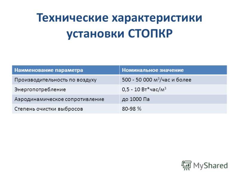 Технические характеристики установки СТОПКР Наименование параметраНоминальное значение Производительность по воздуху500 - 50 000 м 3 /час и более Энергопотребление0,5 - 10 Вт*час/м 3 Аэродинамическое сопротивлениедо 1000 Па Степень очистки выбросов80
