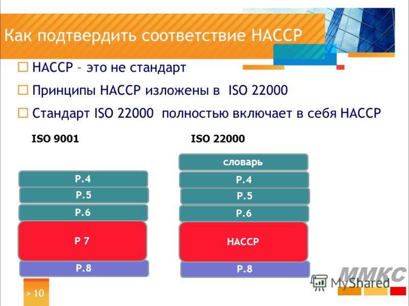 Как подтвердить соответствие HACCP НАССP – это не стандарт Принципы HACCP изложены в ISO 22000 Стандарт ISO 22000 полностью включает в себя НАССP > 10 ММКС Р.8 HACCP Р.6 Р.5 Р.4 ISO 9001ISO 22000 Р.8 Р 7 Р.6 Р.5 Р.4 словарь