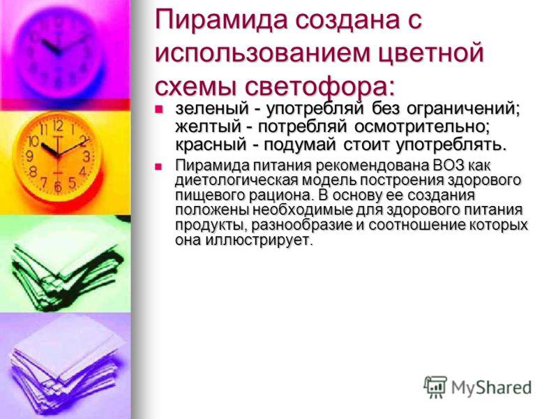 Пирамида создана с использованием цветной схемы светофора: зеленый - употребляй без ограничений; желтый - потребляй осмотрительно; красный - подумай стоит употреблять. зеленый - употребляй без ограничений; желтый - потребляй осмотрительно; красный -