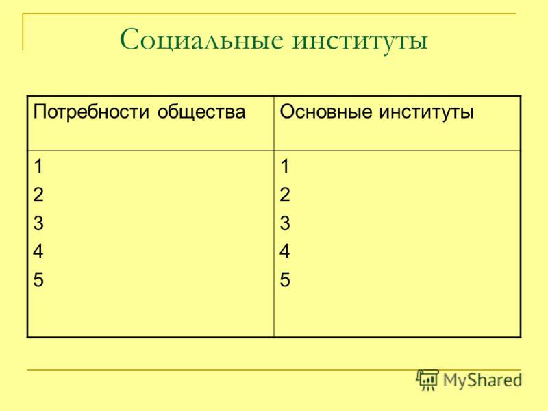 Социальные институты Потребности обществаОсновные институты 1234512345 1234512345