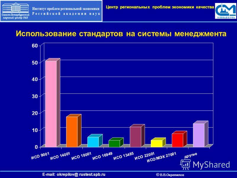 E-mail: okrepilov@ rustest.spb.ru © В.В.Окрепилов Центр региональных проблем экономики качества Использование стандартов на системы менеджмента