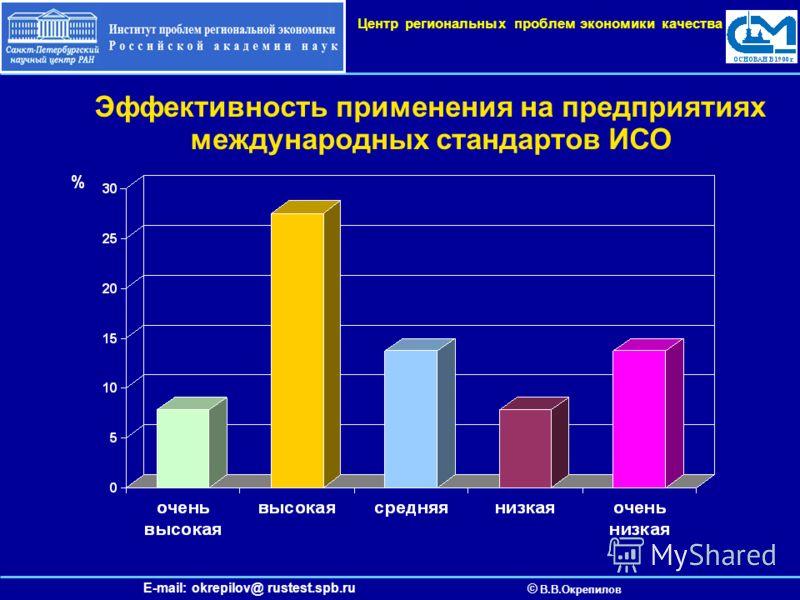 E-mail: okrepilov@ rustest.spb.ru © В.В.Окрепилов Центр региональных проблем экономики качества Эффективность применения на предприятиях международных стандартов ИСО
