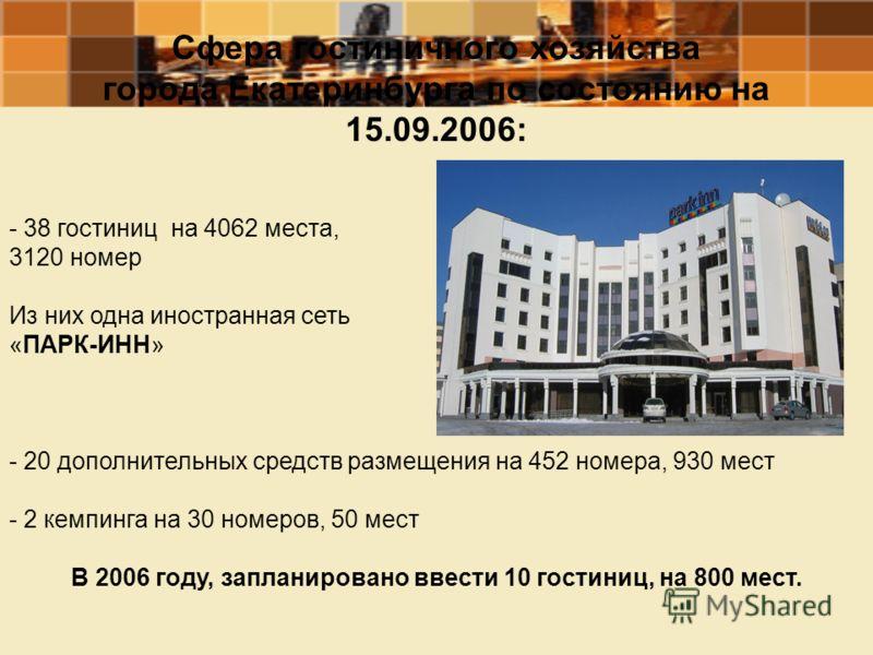 Сфера гостиничного хозяйства города Екатеринбурга по состоянию на 15.09.2006: - 38 гостиниц на 4062 места, 3120 номер Из них одна иностранная сеть «ПАРК-ИНН» - 20 дополнительных средств размещения на 452 номера, 930 мест - 2 кемпинга на 30 номеров, 5