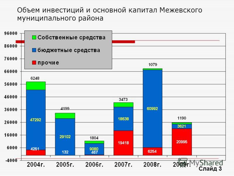Объем инвестиций и основной капитал Межевского муниципального района Слайд 3