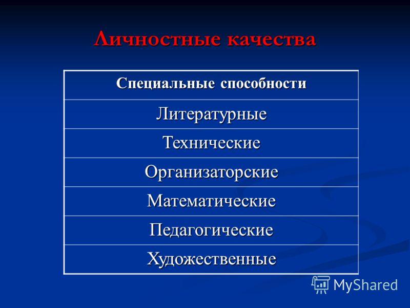 Личностные качества Специальные способности Литературные Технические Организаторские Математические Педагогические Художественные