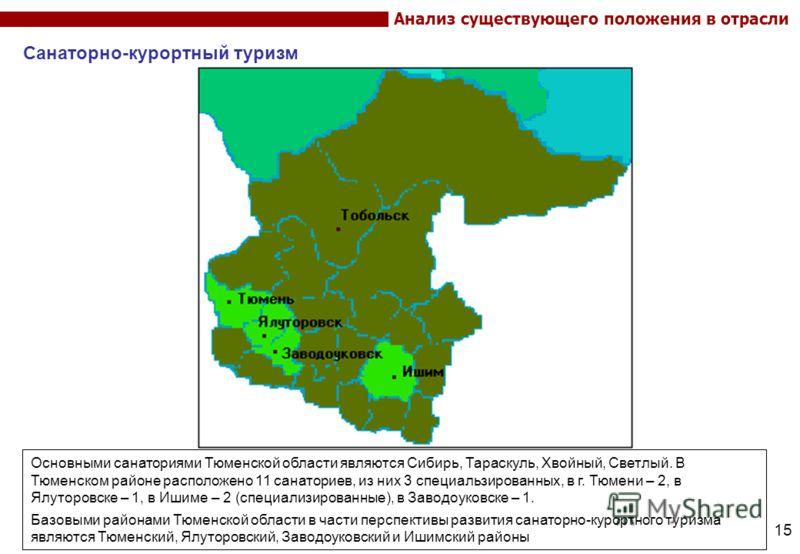 15 Санаторно-курортный туризм Анализ существующего положения в отрасли Основными санаториями Тюменской области являются Сибирь, Тараскуль, Хвойный, Светлый. В Тюменском районе расположено 11 санаториев, из них 3 специальзированных, в г. Тюмени – 2, в