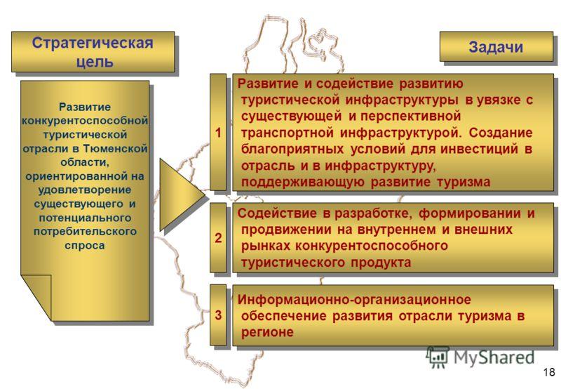 18 Развитие и содействие развитию туристической инфраструктуры в увязке с существующей и перспективной транспортной инфраструктурой. Создание благоприятных условий для инвестиций в отрасль и в инфраструктуру, поддерживающую развитие туризма Развитие