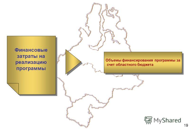 19 Финансовые затраты на реализацию программы Объемы финансирования программы за счет областного бюджета Объемы финансирования программы за счет областного бюджета