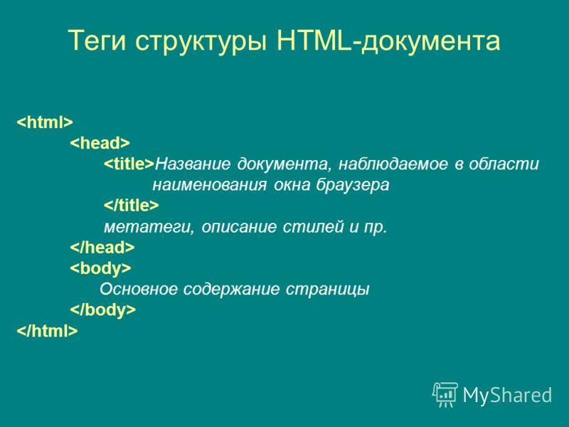 Теги структуры HTML-документа Название документа, наблюдаемое в области наименования окна браузера метатеги, описание стилей и пр. Основное содержание страницы