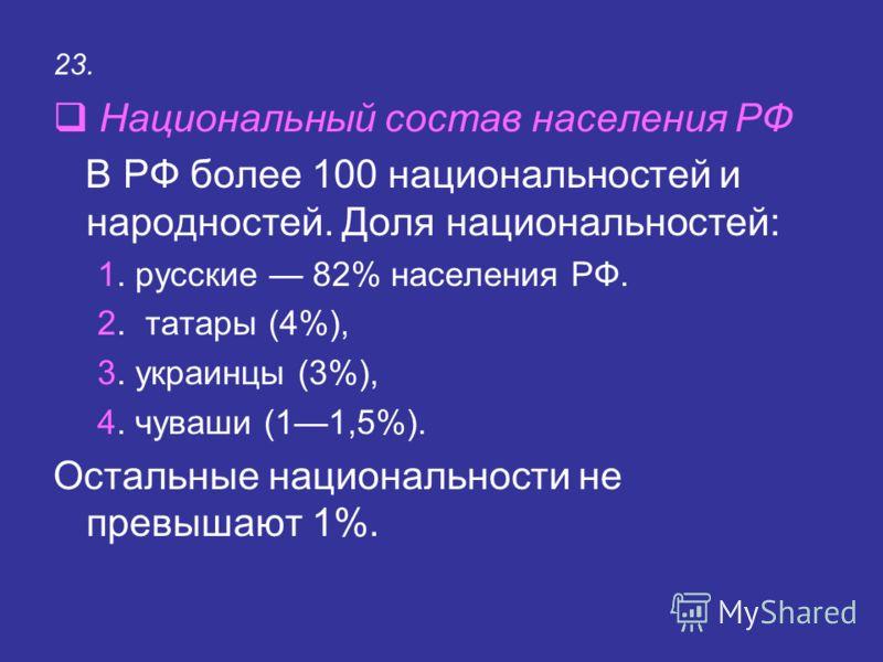 23. Национальный состав населения РФ В РФ более 100 национальностей и народностей. Доля национальностей: 1. русские 82% населения РФ. 2. татары (4%), 3. украинцы (3%), 4. чуваши (11,5%). Остальные национальности не превышают 1%.