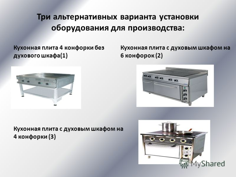 Три альтернативных варианта установки оборудования для производства: Кухонная плита 4 конфорки без духового шкафа(1) Кухонная плита с духовым шкафом на 6 конфорок (2) Кухонная плита с духовым шкафом на 4 конфорки (3)
