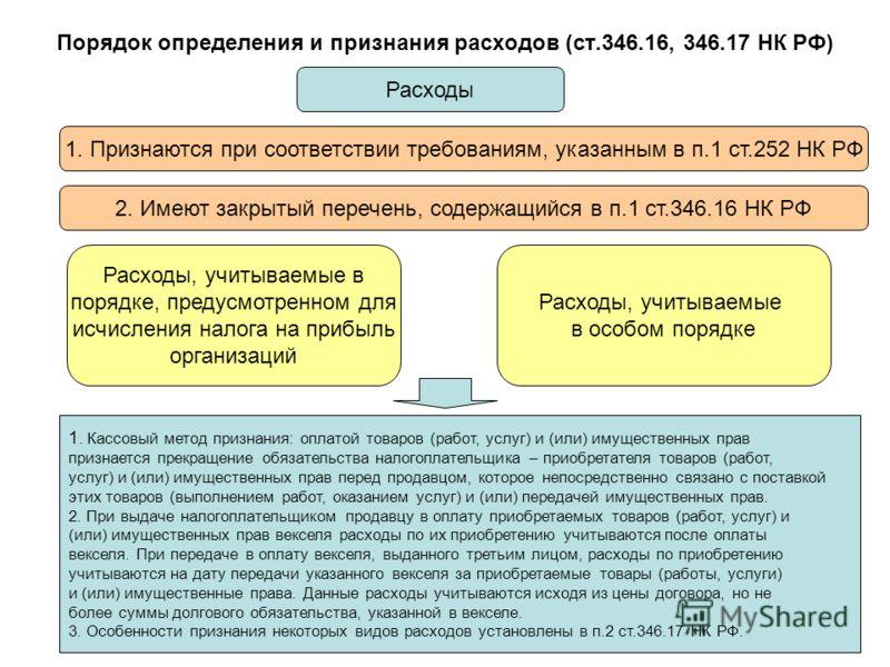 Порядок определения и признания расходов (ст.346.16, 346.17 НК РФ) Расходы 1. Признаются при соответствии требованиям, указанным в п.1 ст.252 НК РФ 2. Имеют закрытый перечень, содержащийся в п.1 ст.346.16 НК РФ Расходы, учитываемые в порядке, предусм