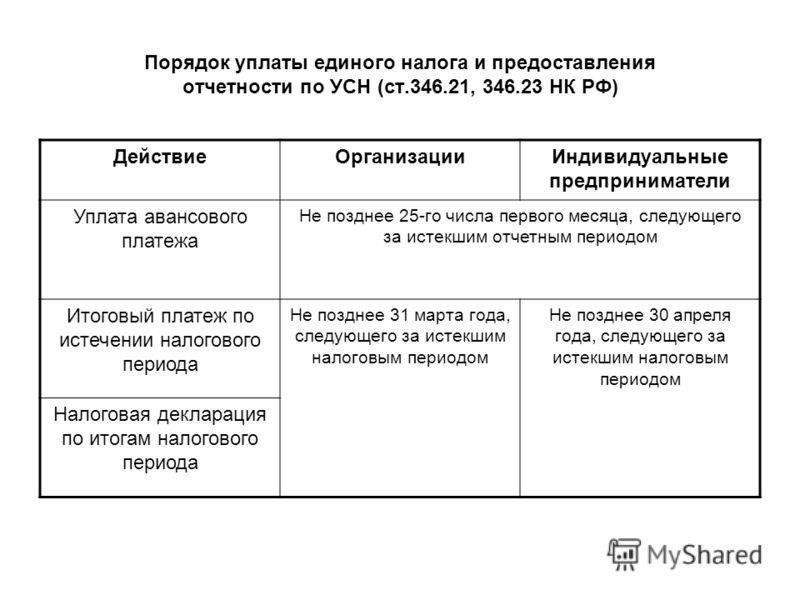 346 статья нк рф: