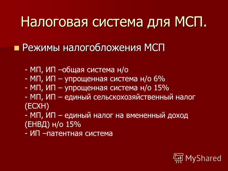 Налоговая система для МСП. Режимы налогобложения МСП Режимы налогобложения МСП - МП, ИП –общая система н/о - МП, ИП – упрощенная система н/о 6% - МП, ИП – упрощенная система н/о 15% - МП, ИП – единый сельскохозяйственный налог (ЕСХН) - МП, ИП – едины