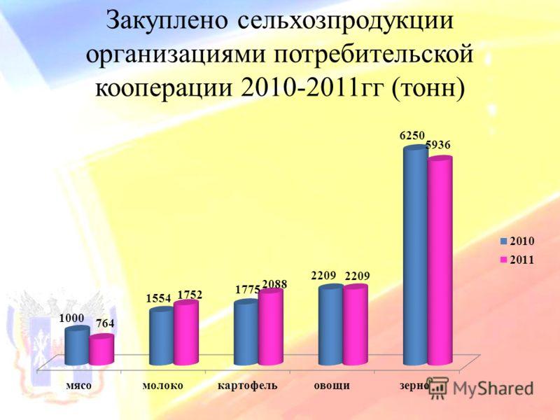 Закуплено сельхозпродукции организациями потребительской кооперации 2010-2011гг (тонн)