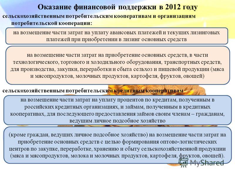 Оказание финансовой поддержки в 2012 году сельскохозяйственным потребительским кооперативам и организациям потребительской кооперации: сельскохозяйственным потребительским кредитным кооперативам Сельскохозяйственным товаропроизводителям на возмещение