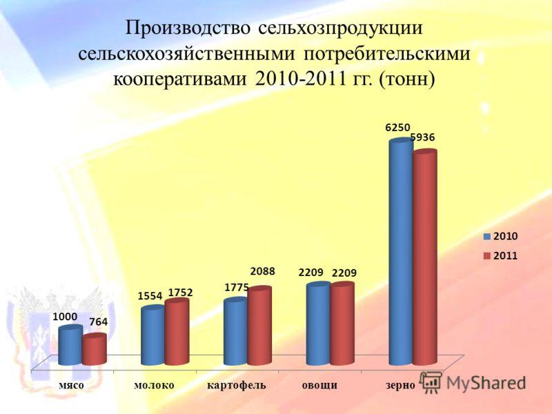 Производство сельхозпродукции сельскохозяйственными потребительскими кооперативами 2010-2011 гг. (тонн)