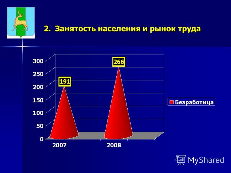 2. Занятость населения и рынок труда