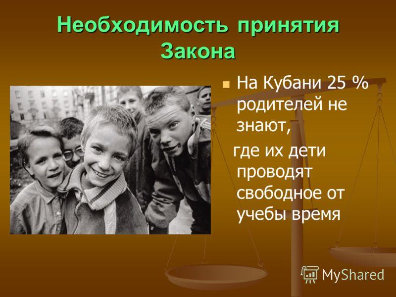 Необходимость принятия Закона На Кубани 25 % родителей не знают, где их дети проводят свободное от учебы время